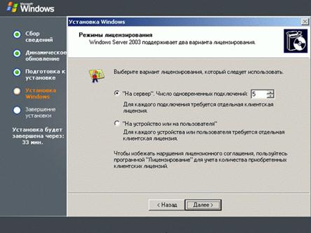 mhtml:file://C:\Documents%20and%20Settings\Админ\Рабочий%20стол\Матеріали\2\4.mht!http://www.intuit.ru/department/os/sysadmswin/class/free/2/02-19sm.gif